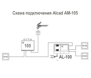 ALCAD AM-105 цена